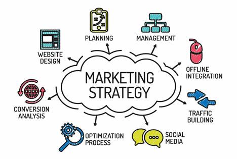 mlm strategies